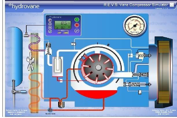Nâng cấp máy nén khí bằng công nghệ biến tần của ABB trong ngành dược phẩm