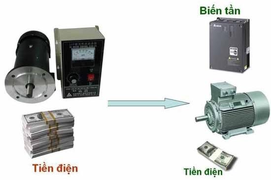 Nguyên lý làm việc và khả năng tiết kiệm điện của biến tần